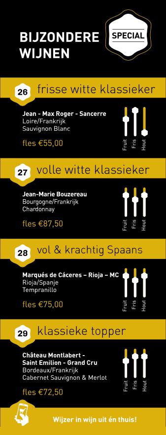 't Wapen van Bunnik - Cellar33 - Bijzondere Wijnen