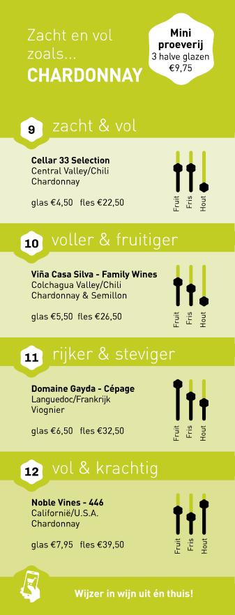 't Wapen van Bunnik - Cellar33 - Chardonnay